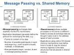 message passing vs shared memory