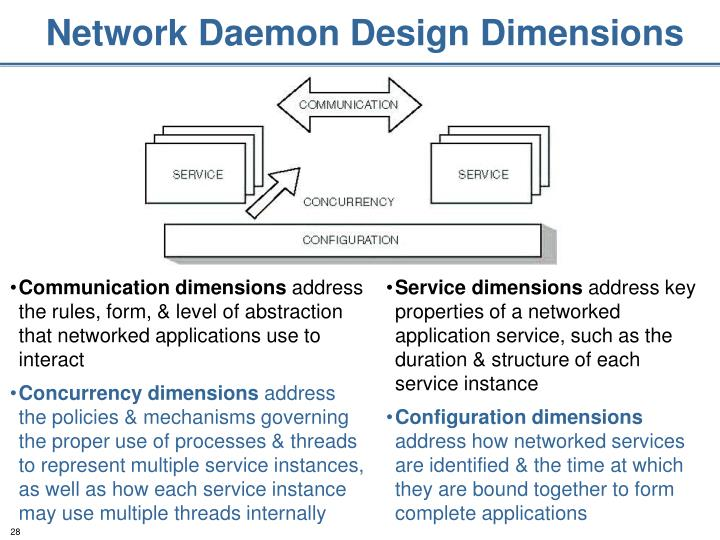 Network Daemon Design Dimensions
