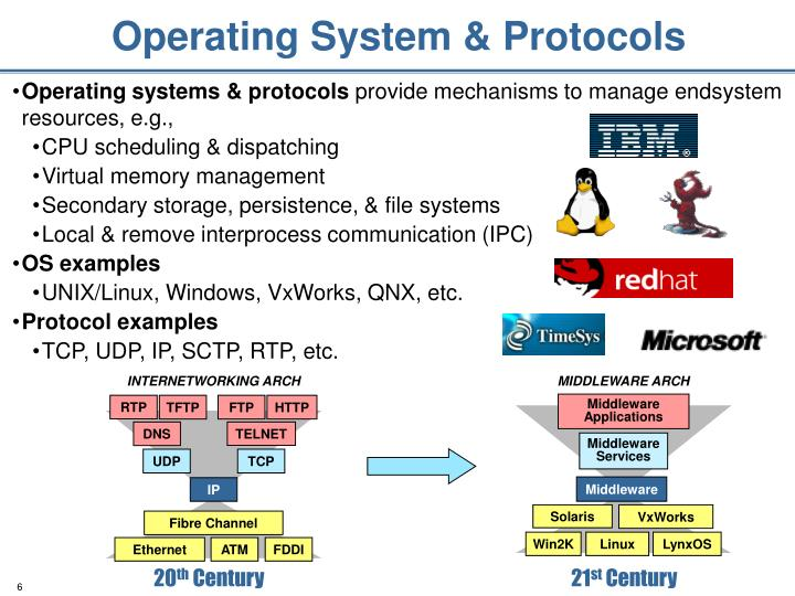 Operating System & Protocols