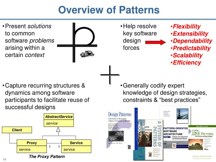 Overview of Patterns