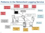 patterns in the networked logging service