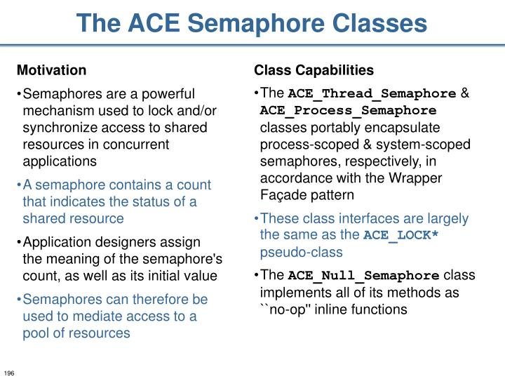 The ACE Semaphore Classes