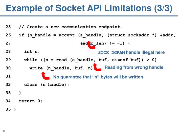 Example of Socket API Limitations (3/3)