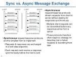 sync vs async message exchange