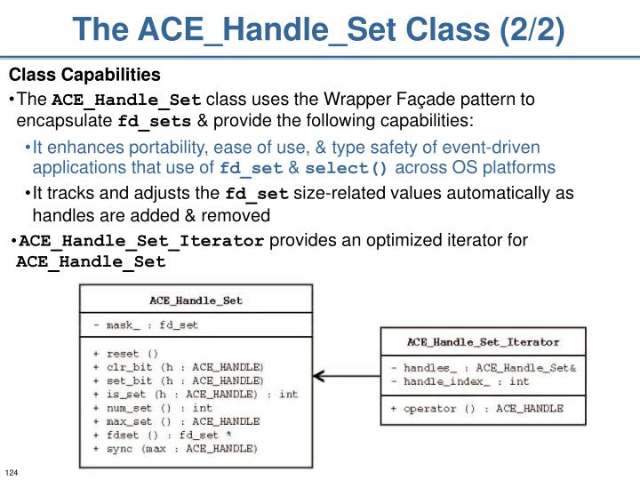 The ACE_Handle_Set Class (2/2)