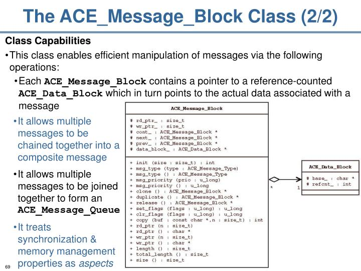 The ACE_Message_Block Class (2/2)