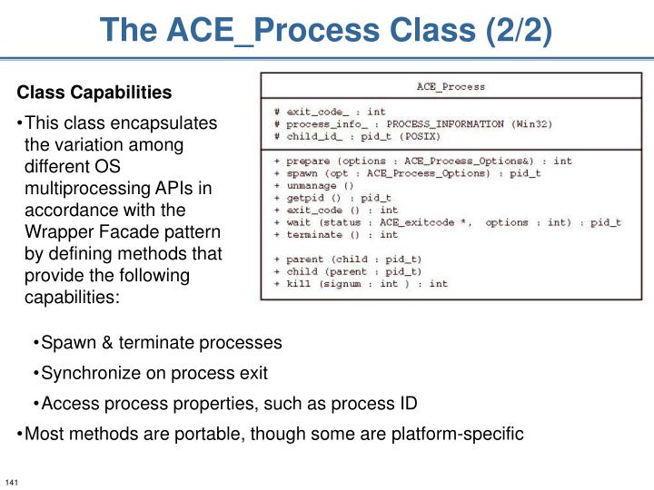 The ACE_Process Class (2/2)