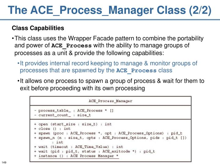 The ACE_Process_Manager Class (2/2)