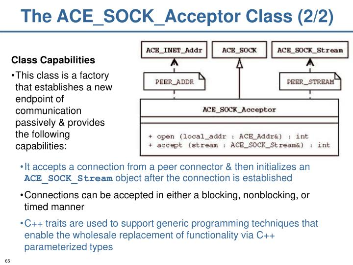 The ACE_SOCK_Acceptor Class (2/2)