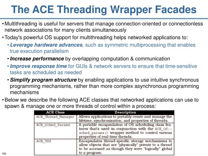 The ACE Threading Wrapper Facades