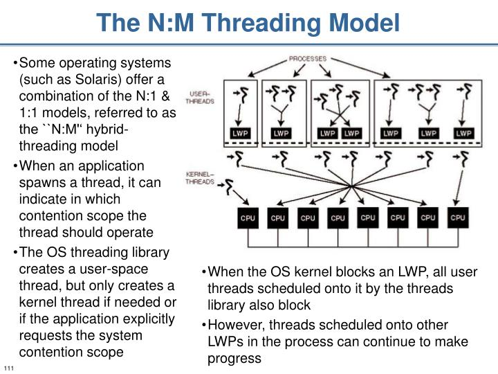 The N:M Threading Model