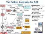 the pattern language for ace