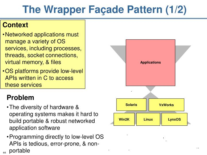 The Wrapper Façade Pattern (1/2)