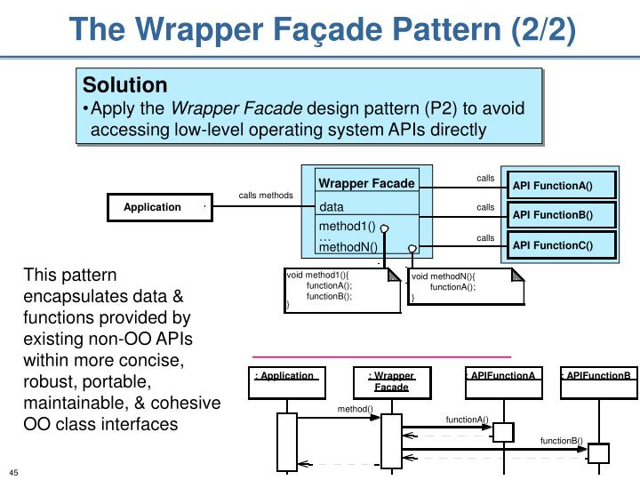 The Wrapper Façade Pattern (2/2)