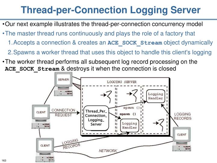 Thread-per-Connection Logging Server