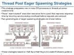 thread pool eager spawning strategies