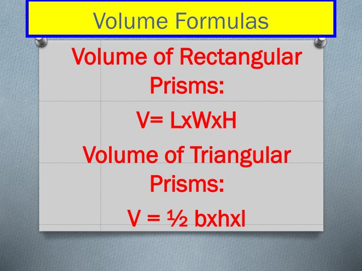 Volume of Rectangular Prisms: