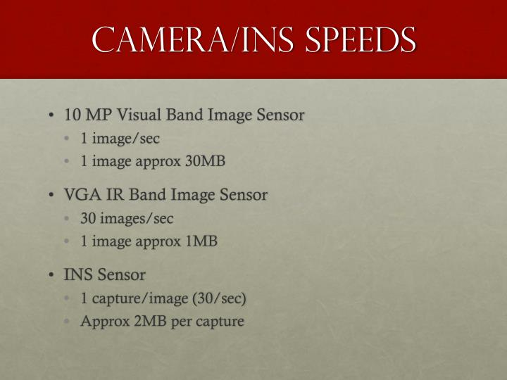 Camera/INS Speeds