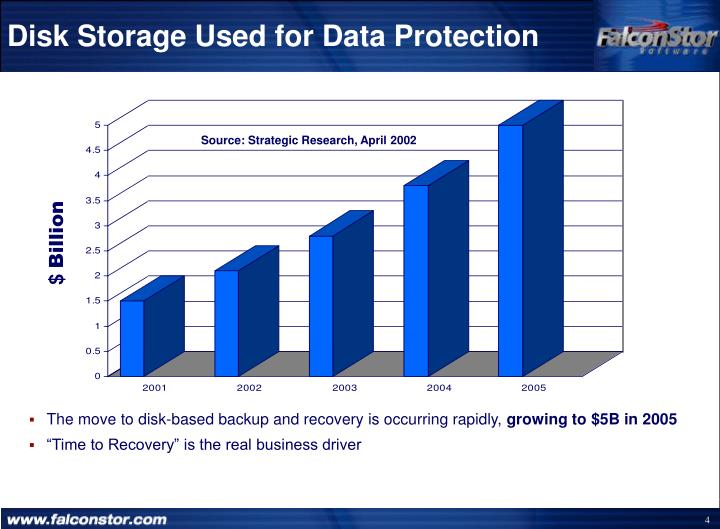 Disk Storage Used for Data Protection
