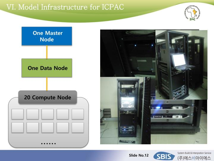 VI. Model Infrastructure for ICPAC