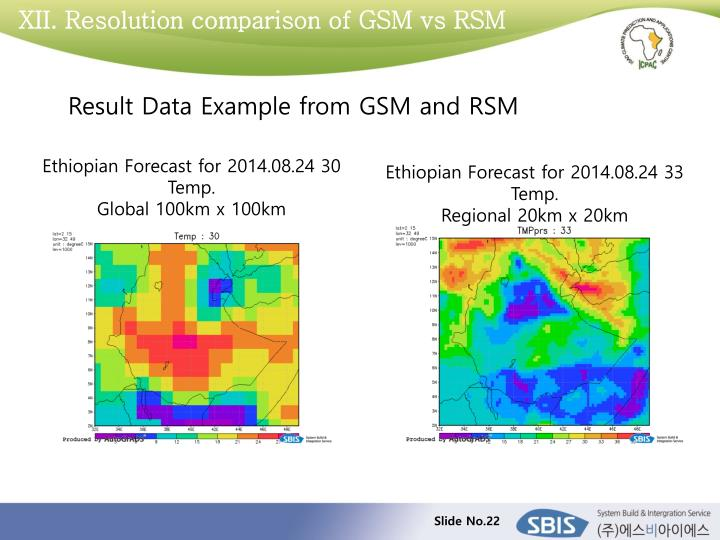 XII. Resolution comparison of GSM