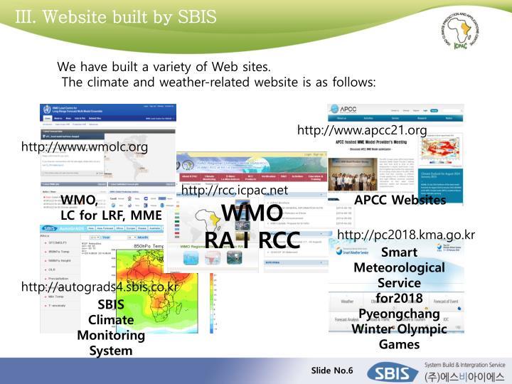 III. Website built by SBIS