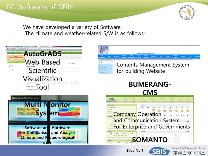 IV. Software of SBIS