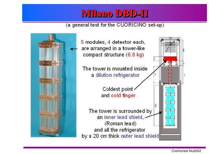 Milano DBD-II