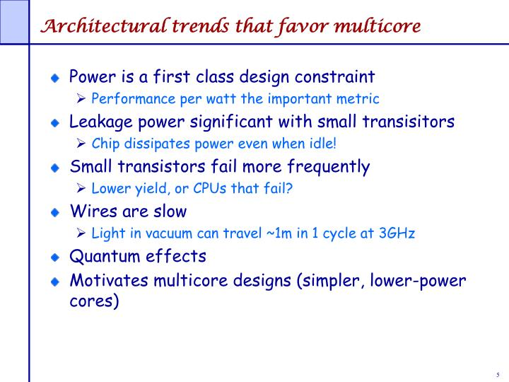 Architectural trends that favor multicore