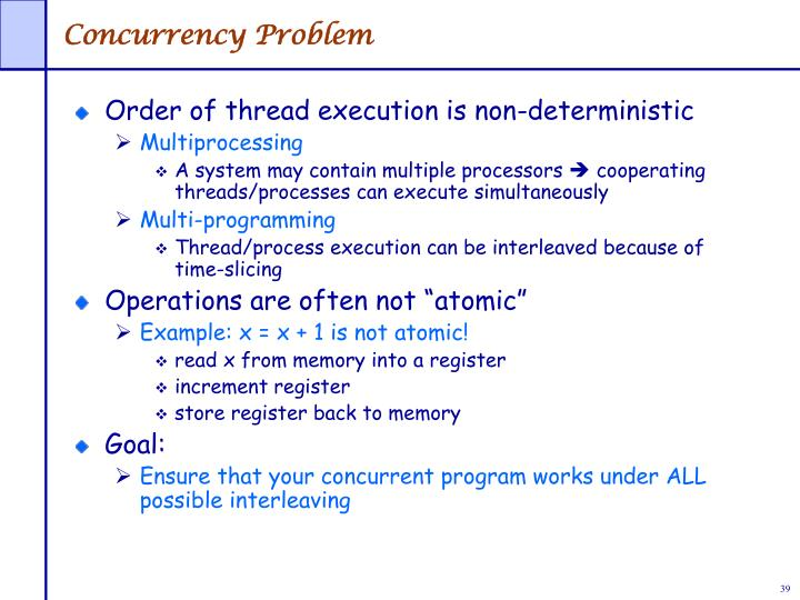 Concurrency Problem