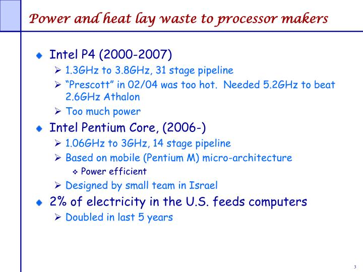 Power and heat lay waste to processor makers