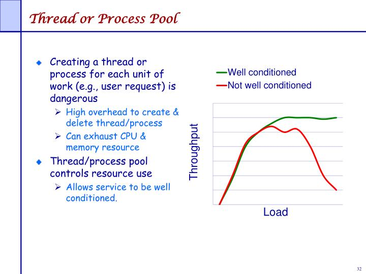 Thread or Process Pool