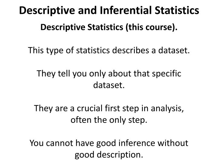 Descriptive and Inferential Statistics