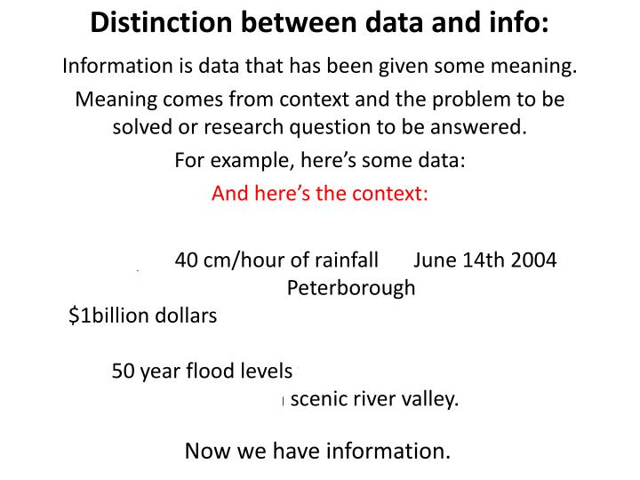 Distinction between data and info: