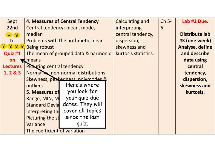 Here's where you look for your quiz due dates. They will cover all topics since the last quiz.