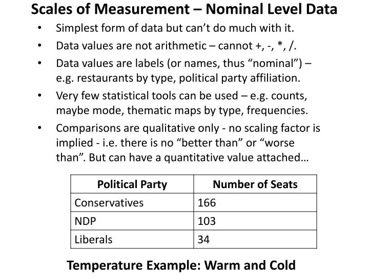 Scales of Measurement – Nominal Level Data