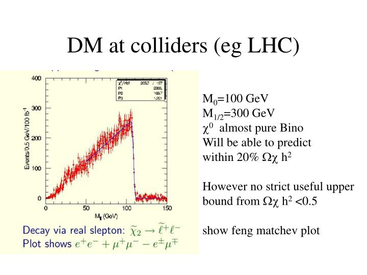 DM at colliders (eg LHC)