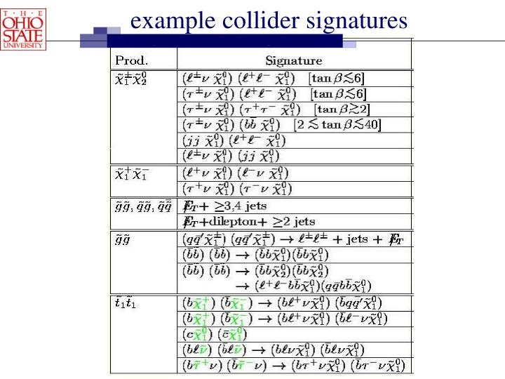 example collider signatures
