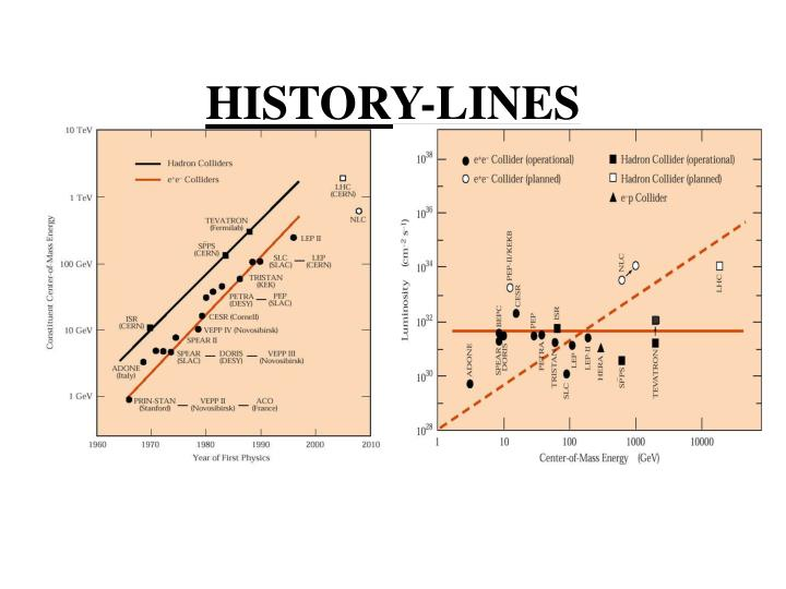 HISTORY-LINES