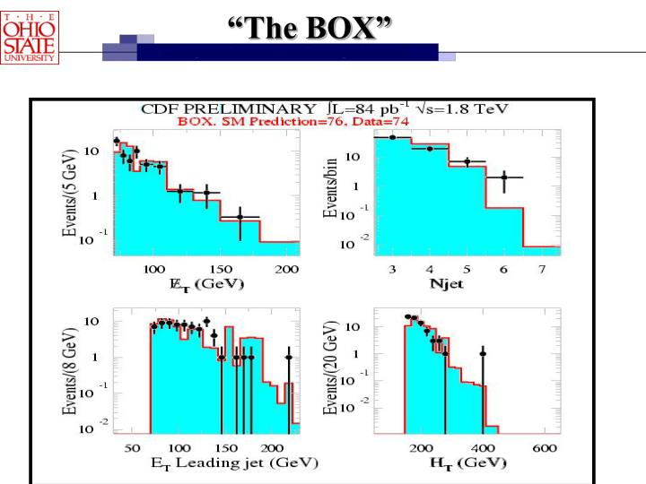 """The BOX"""