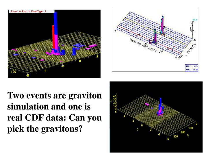 Two events are graviton simulation and one is real CDF data: Can you