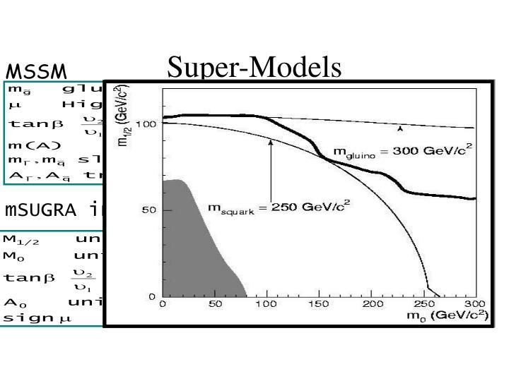 Super-Models