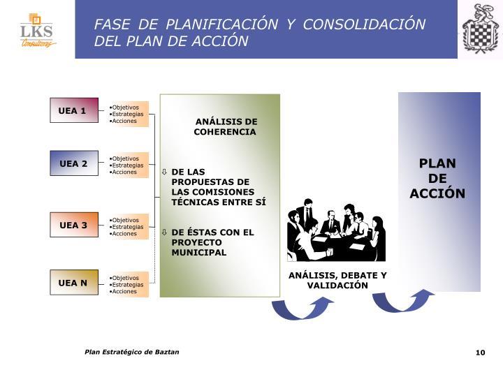 FASE DE PLANIFICACIÓN Y CONSOLIDACIÓN DEL PLAN DE ACCIÓN