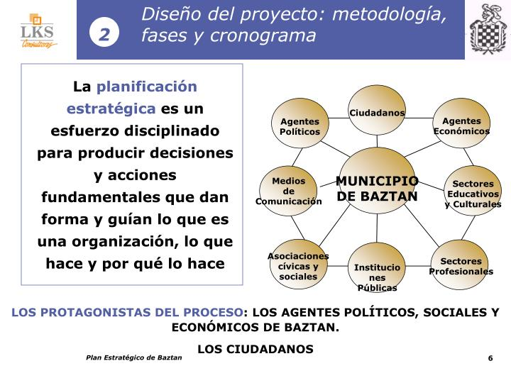 Diseño del proyecto: metodología, fases y cronograma