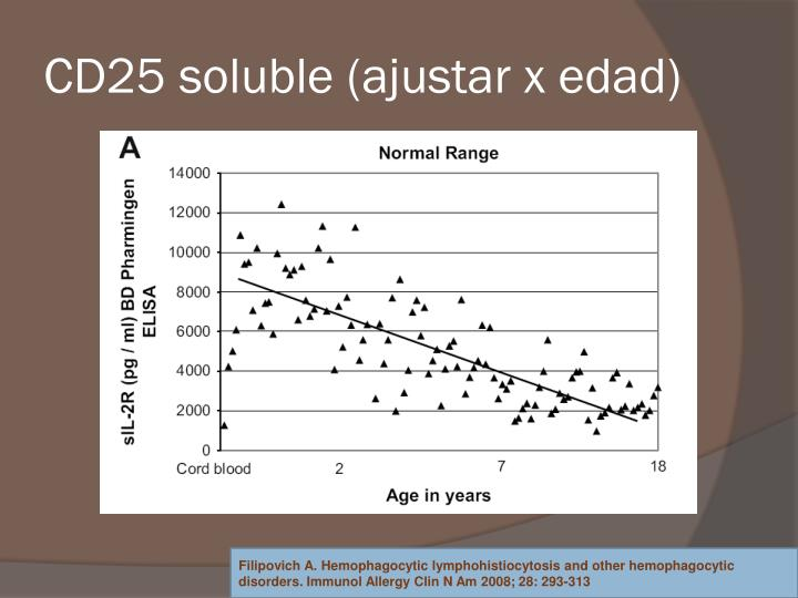 CD25 soluble (ajustar x edad)