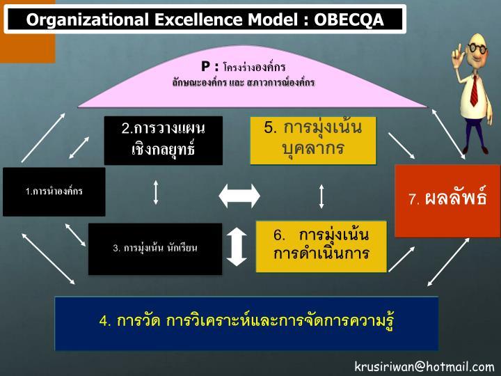 Organizational Excellence Model : OBECQA