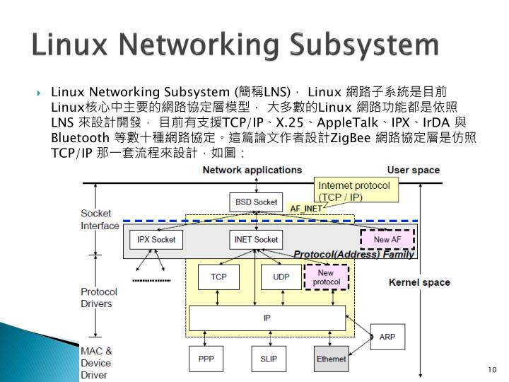 Linux Networking Subsystem