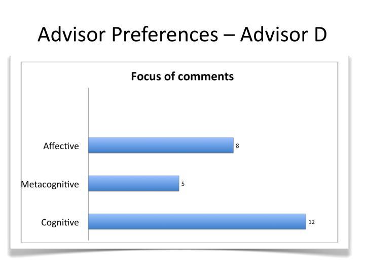 Advisor Preferences – Advisor D