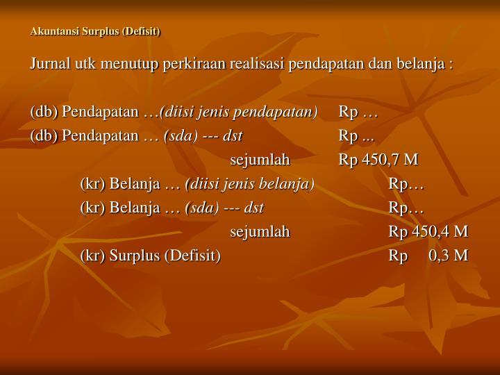 Akuntansi Surplus (Defisit)