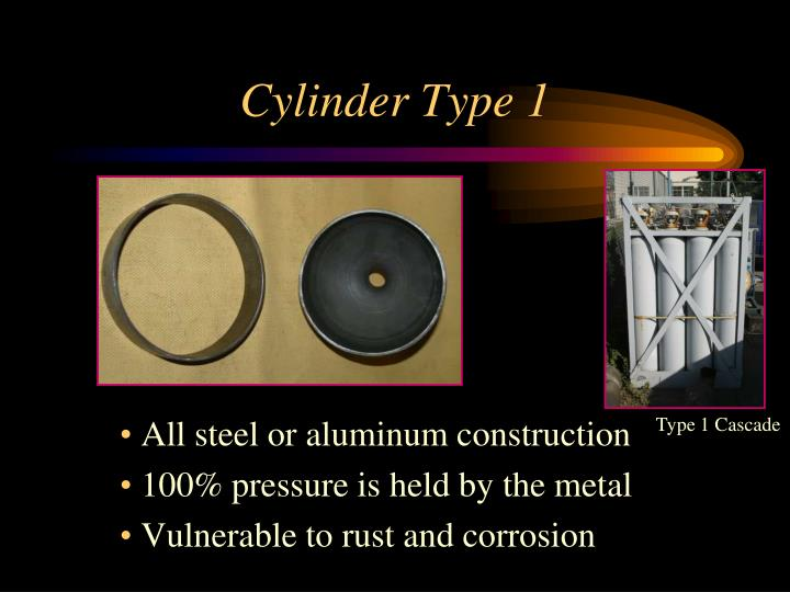 Cylinder Type 1